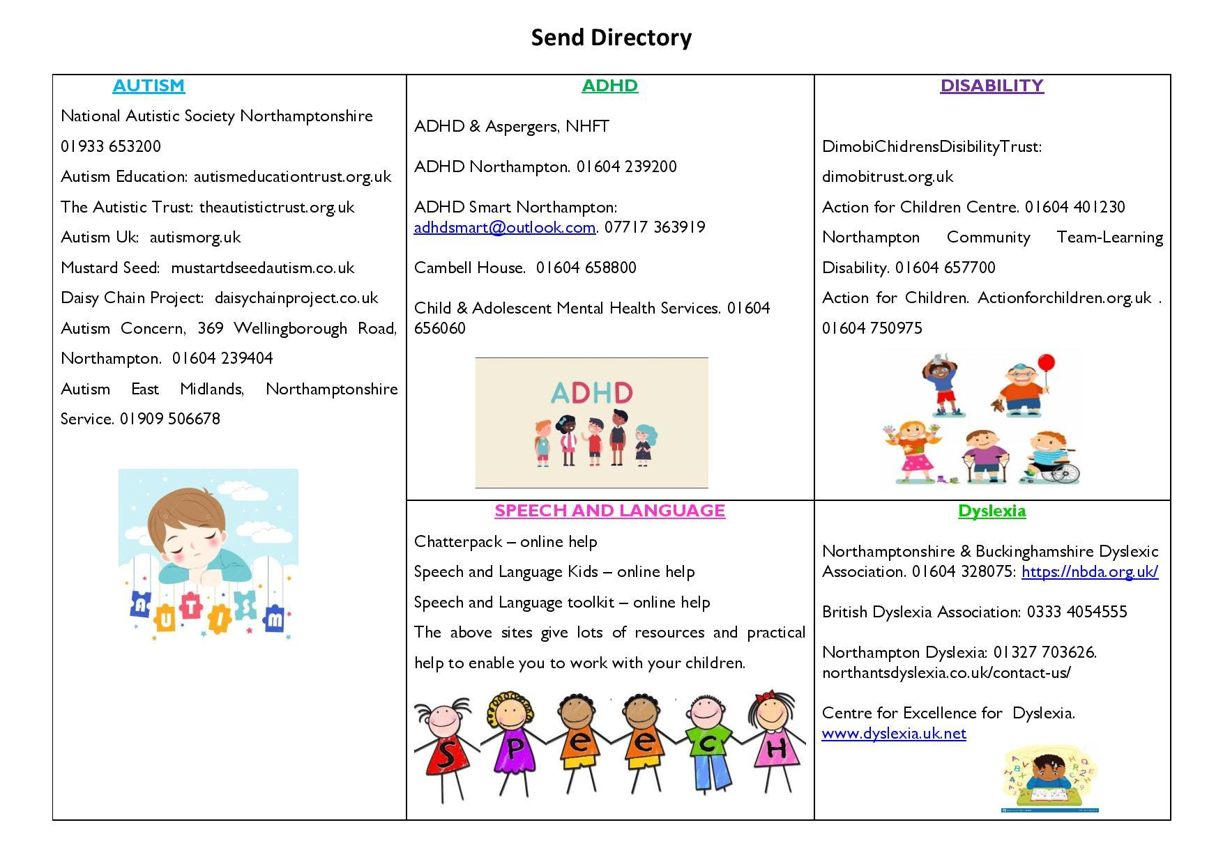 Send Directory page 001